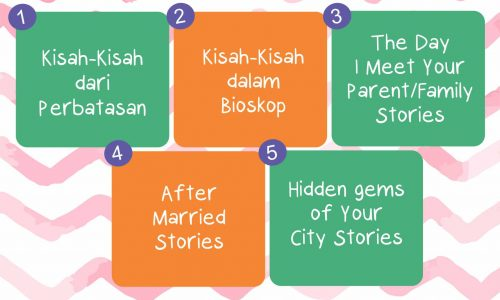 Stories of Your LifePeriode 1 November-31 Desember 2017a